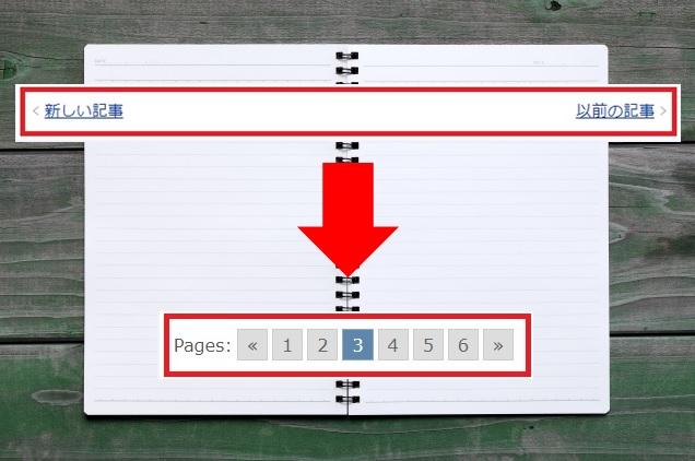 賢威7.1に番号付きページ送りをプラグインWP-Paginateで簡単に実装する方法